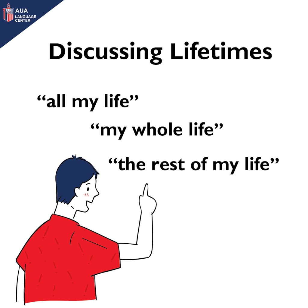 Discussing Lifetimes