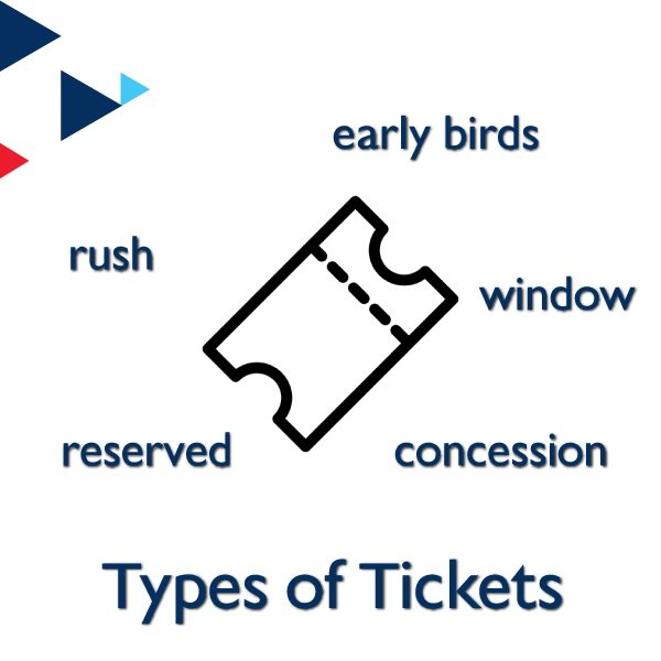 Types of Tickets